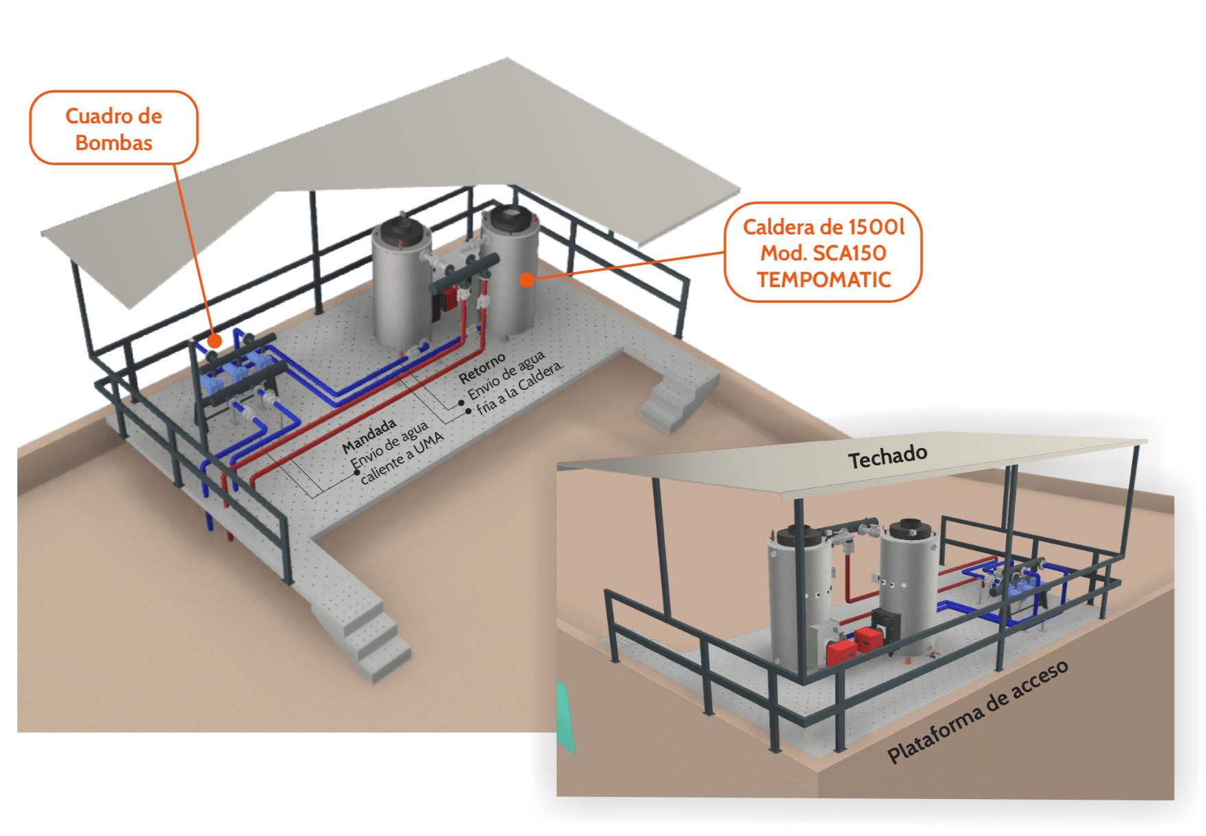 Calefacción local comercial con Unidad Manejadora de Aire