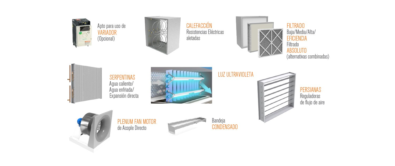 componentes-unidad-de-tratamiento-de-aire