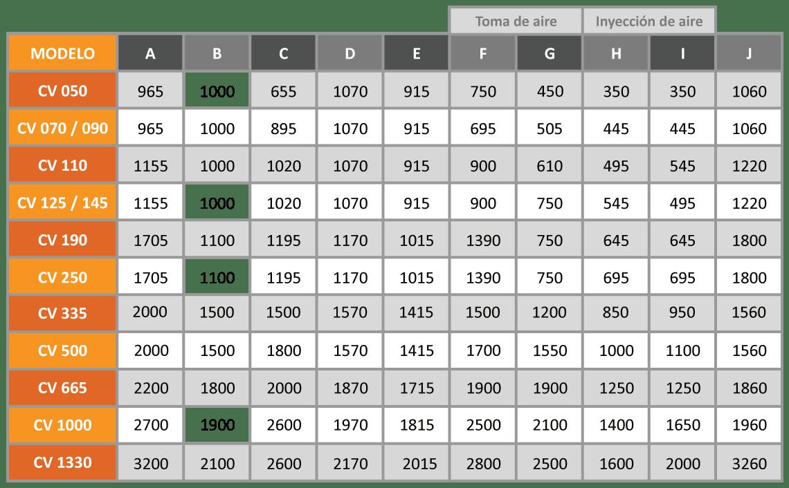 tabla-especificaciones-modelos-caja-ventiladora